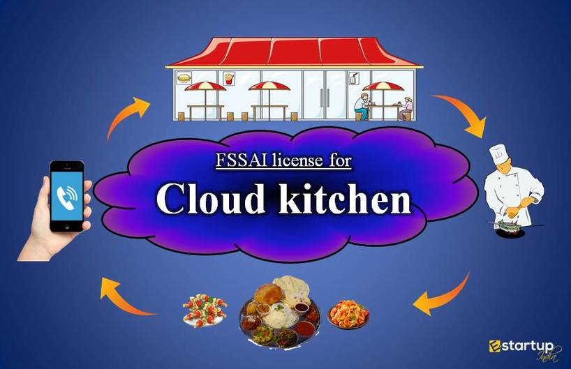 How To Get Fssai Registration For Cloud Kitchen
